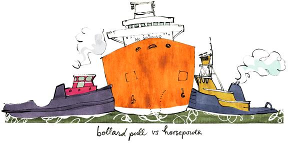 bollardpull hp